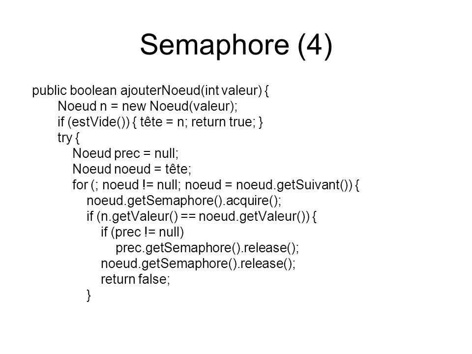 Semaphore (4) public boolean ajouterNoeud(int valeur) {