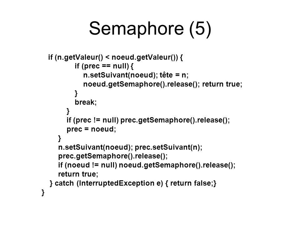 Semaphore (5) if (prec == null) { n.setSuivant(noeud); tête = n;