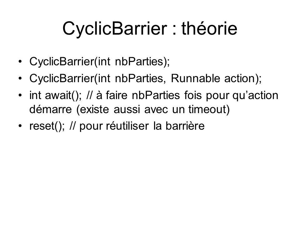 CyclicBarrier : théorie