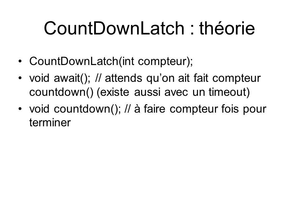 CountDownLatch : théorie