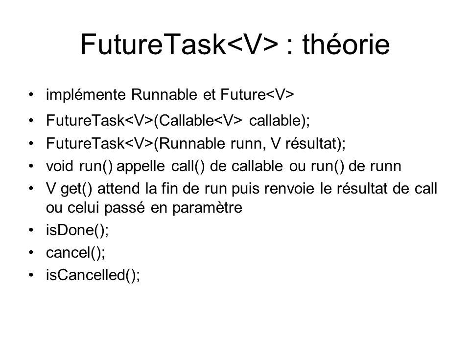 FutureTask<V> : théorie