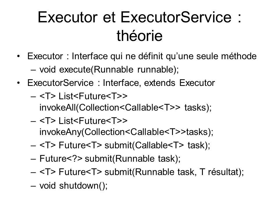 Executor et ExecutorService : théorie