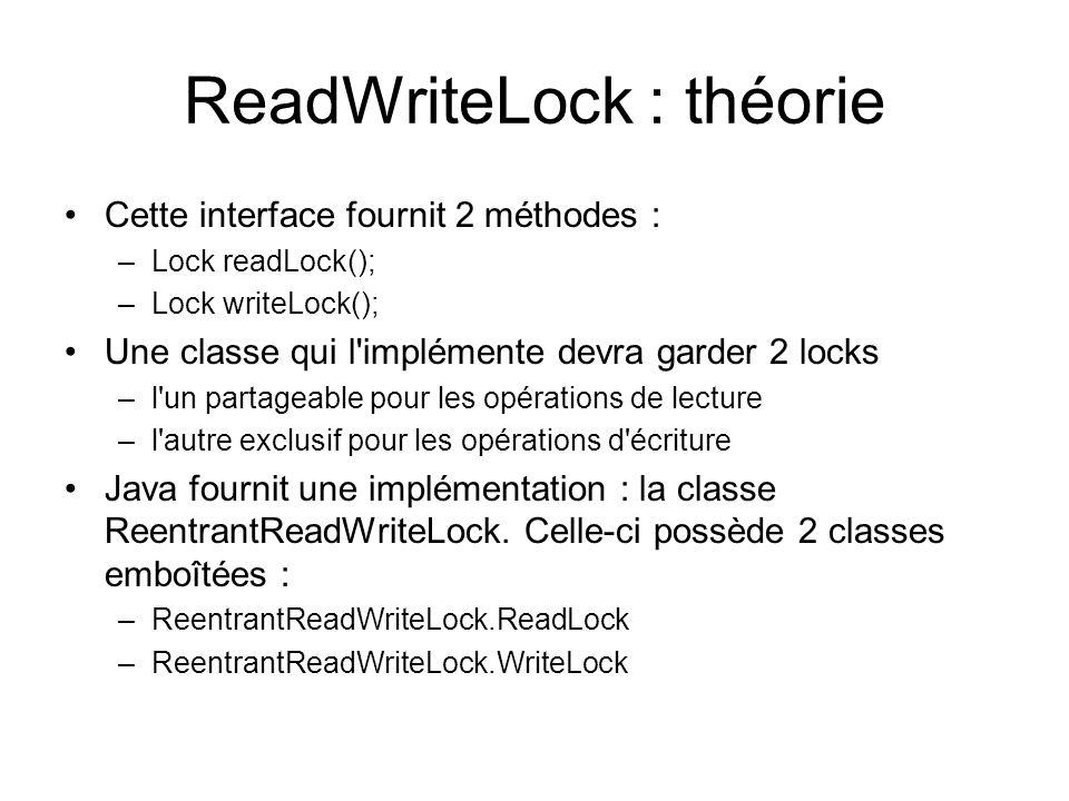 ReadWriteLock : théorie