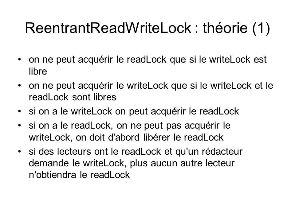 ReentrantReadWriteLock : théorie (1)