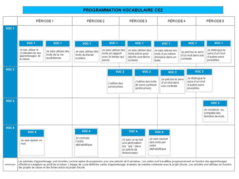 PROGRAMMATION VOCABULAIRE CE2