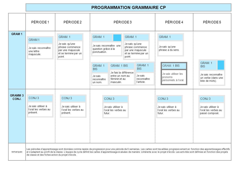 PROGRAMMATION GRAMMAIRE CP