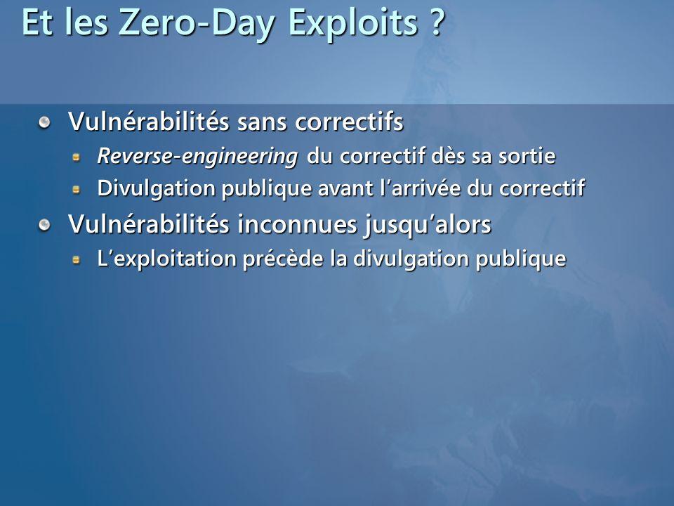 Et les Zero-Day Exploits