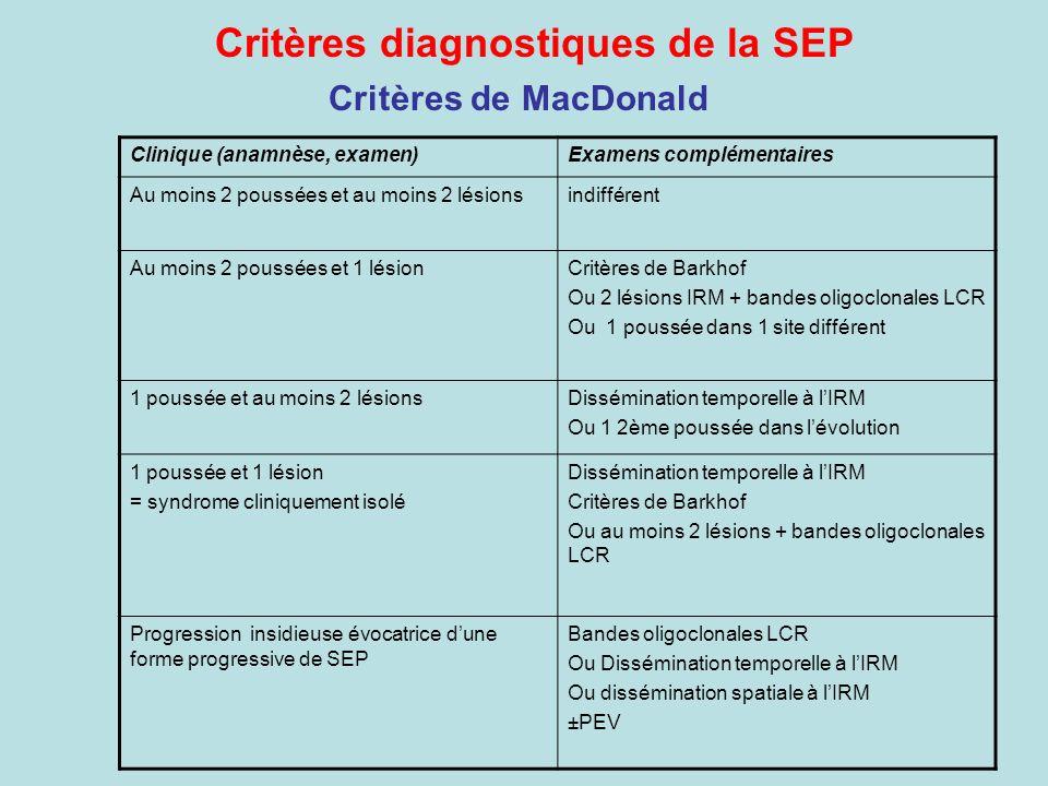 Critères diagnostiques de la SEP