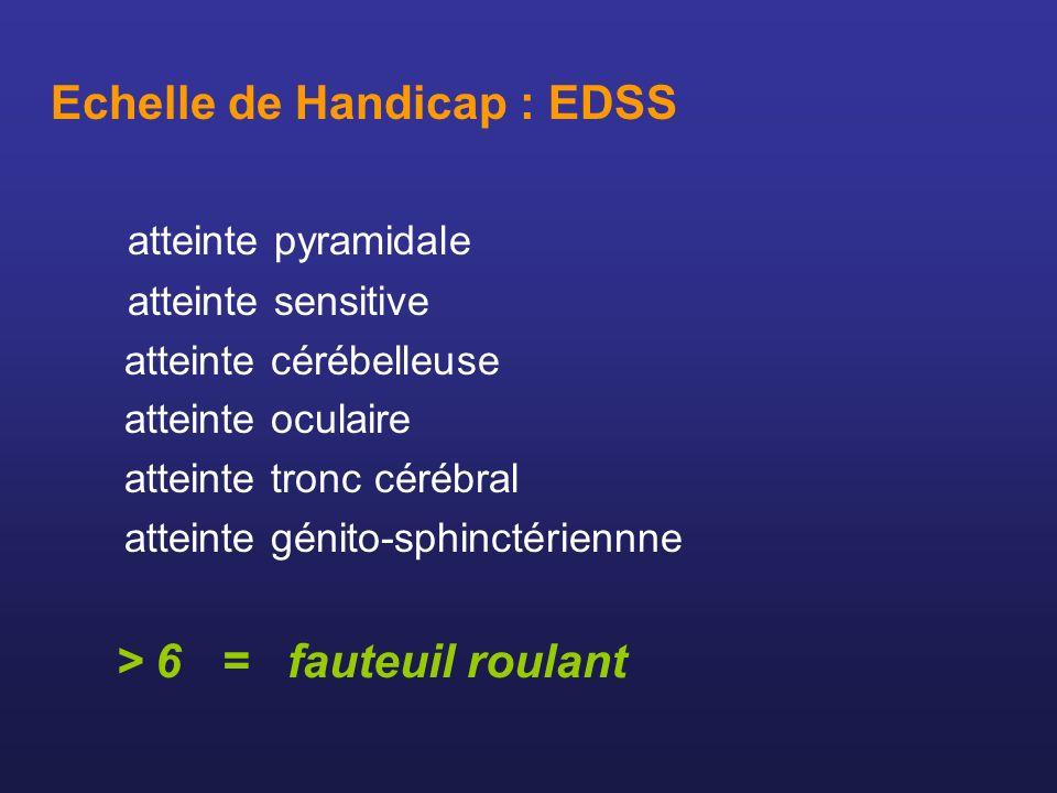 Echelle de Handicap : EDSS atteinte pyramidale