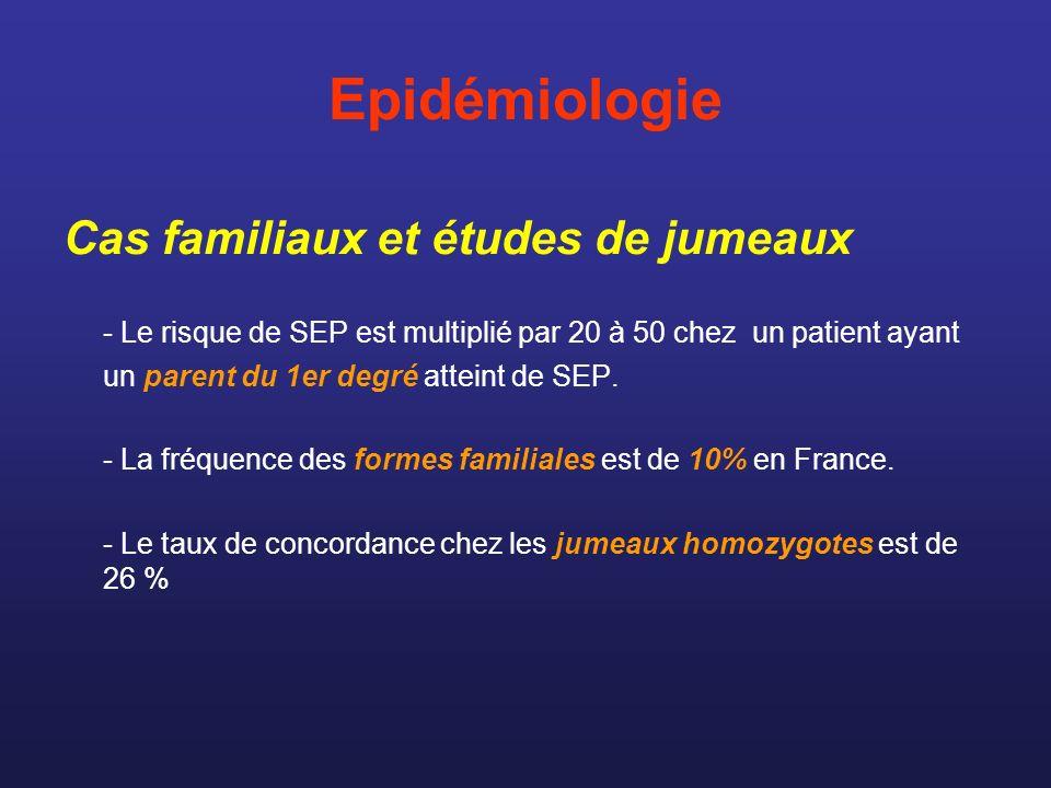 Epidémiologie Cas familiaux et études de jumeaux.