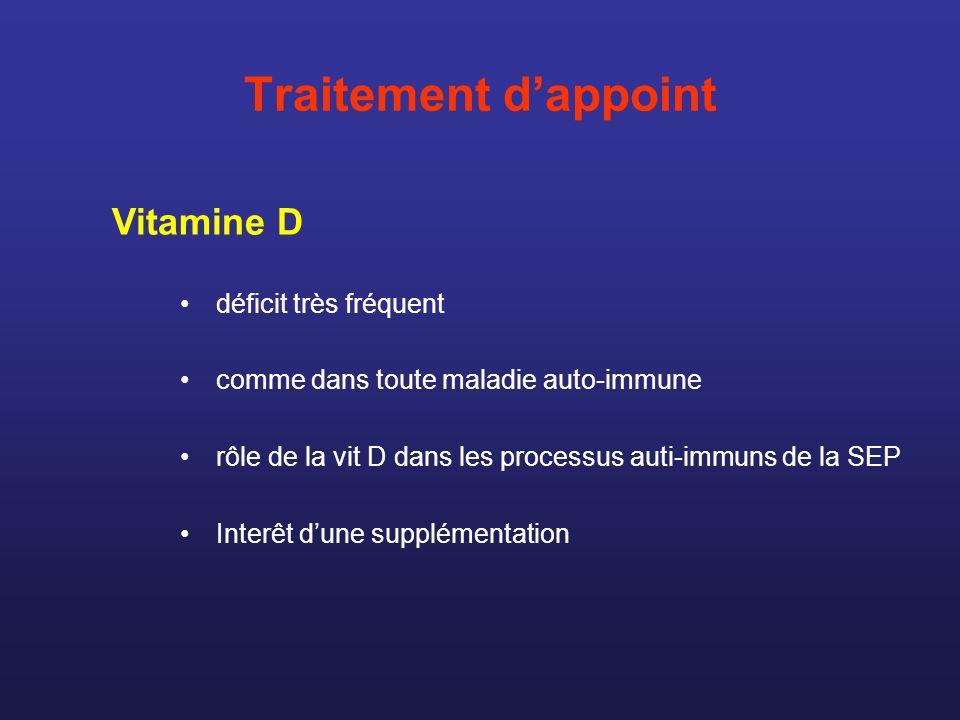 Traitement d'appoint Vitamine D déficit très fréquent