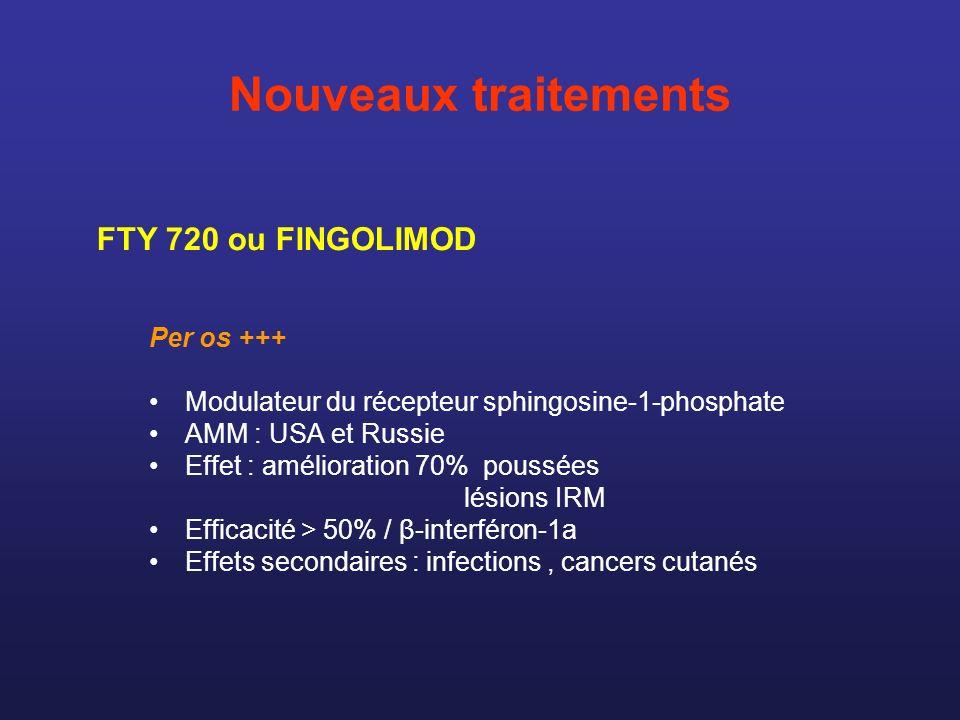 Nouveaux traitements FTY 720 ou FINGOLIMOD Per os +++