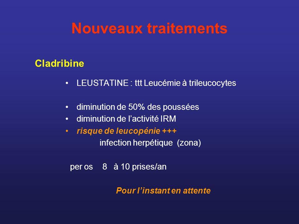 Nouveaux traitements Cladribine