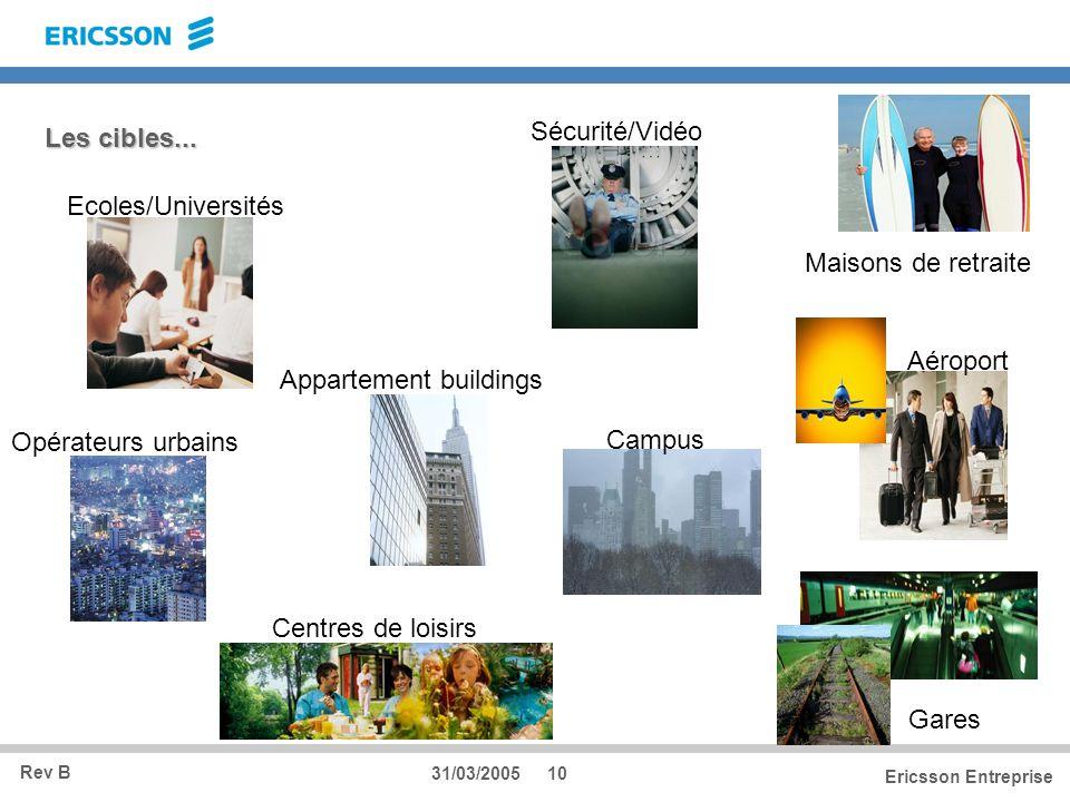 Maisons de retraite Les cibles... Sécurité/Vidéo. Ecoles/Universités. Aéroport. Appartement buildings.