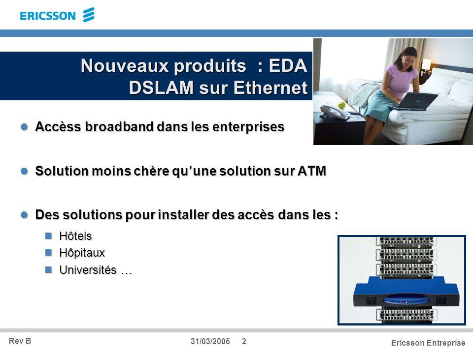 Nouveaux produits : EDA DSLAM sur Ethernet