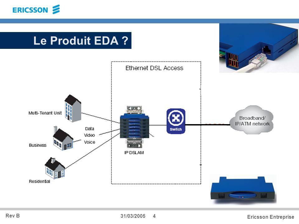 Le Produit EDA