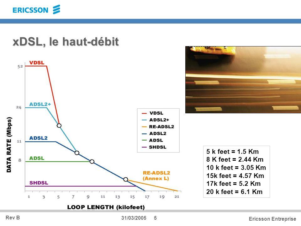 xDSL, le haut-débit 5 k feet = 1.5 Km 8 K feet = 2.44 Km