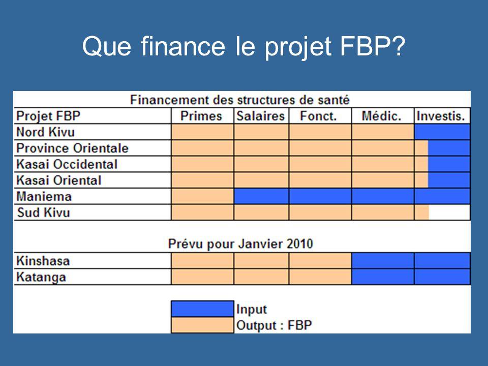 Que finance le projet FBP