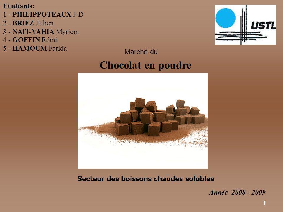 Chocolat en poudre Etudiants: 1 - PHILIPPOTEAUX J-D 2 - BRIEZ Julien