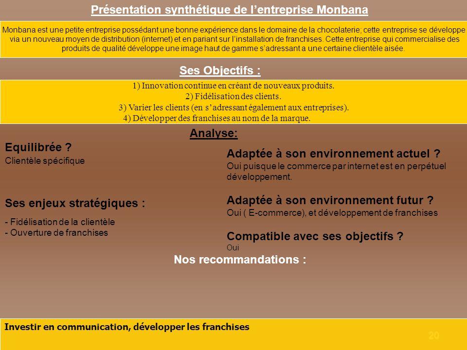 Présentation synthétique de l'entreprise Monbana