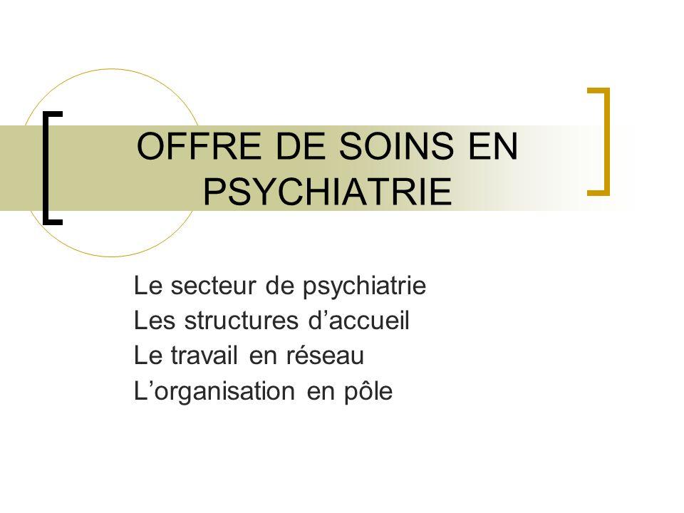 OFFRE DE SOINS EN PSYCHIATRIE