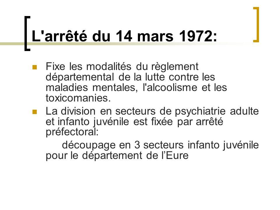 L arrêté du 14 mars 1972: Fixe les modalités du règlement départemental de la lutte contre les maladies mentales, l alcoolisme et les toxicomanies.