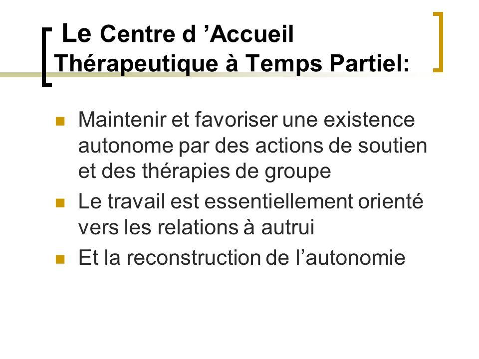 Le Centre d 'Accueil Thérapeutique à Temps Partiel: