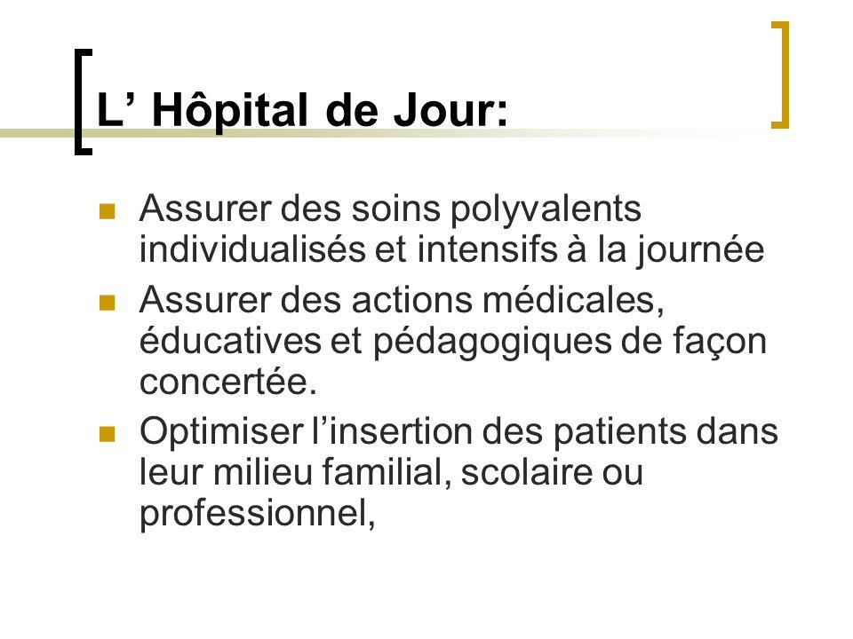 L' Hôpital de Jour:Assurer des soins polyvalents individualisés et intensifs à la journée.
