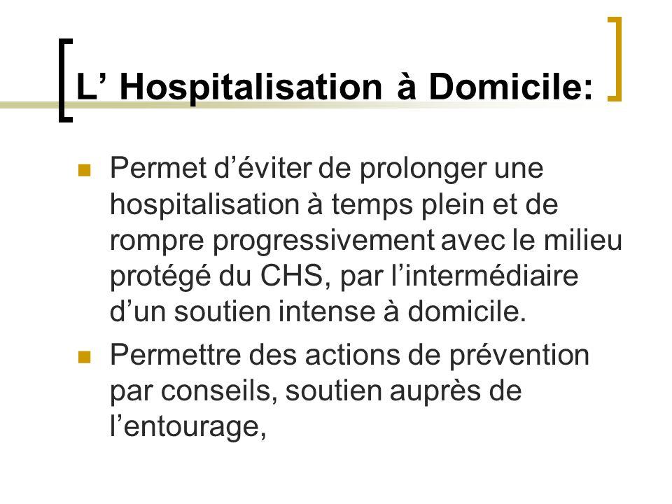 L' Hospitalisation à Domicile: