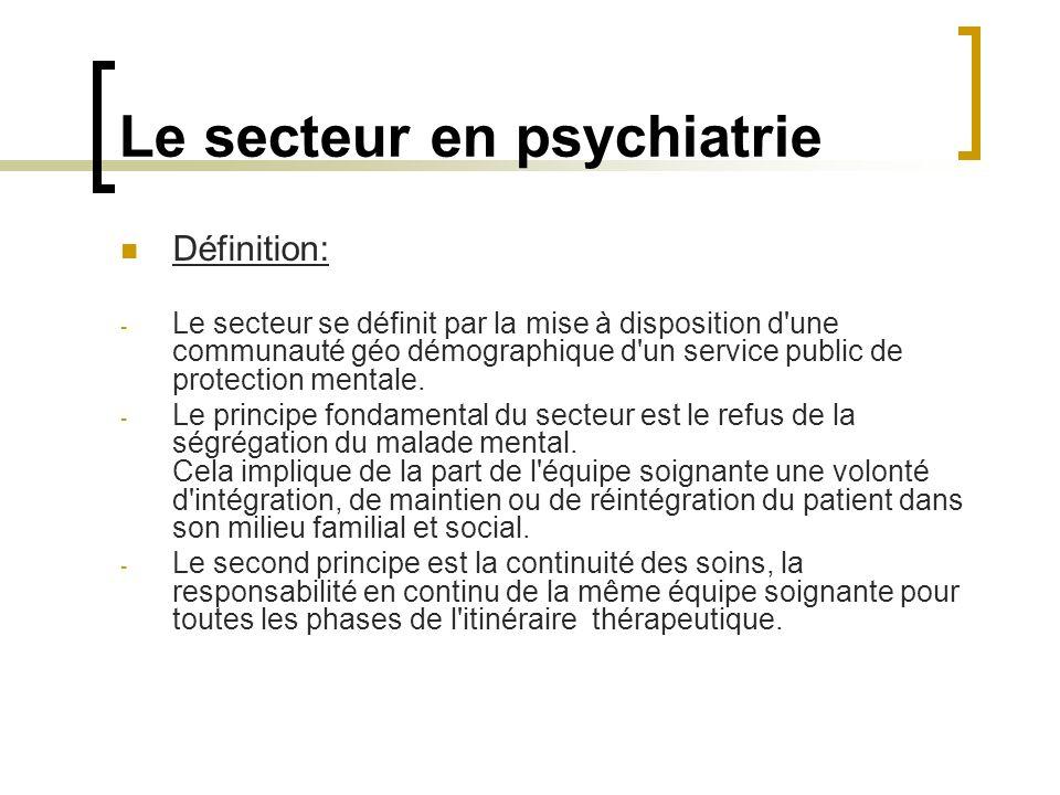 Le secteur en psychiatrie