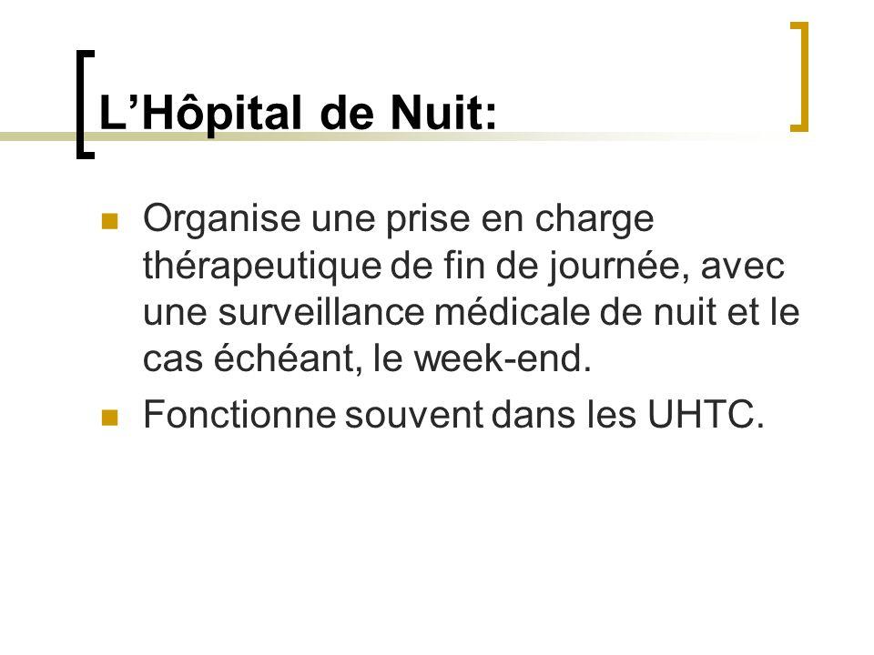 L'Hôpital de Nuit: