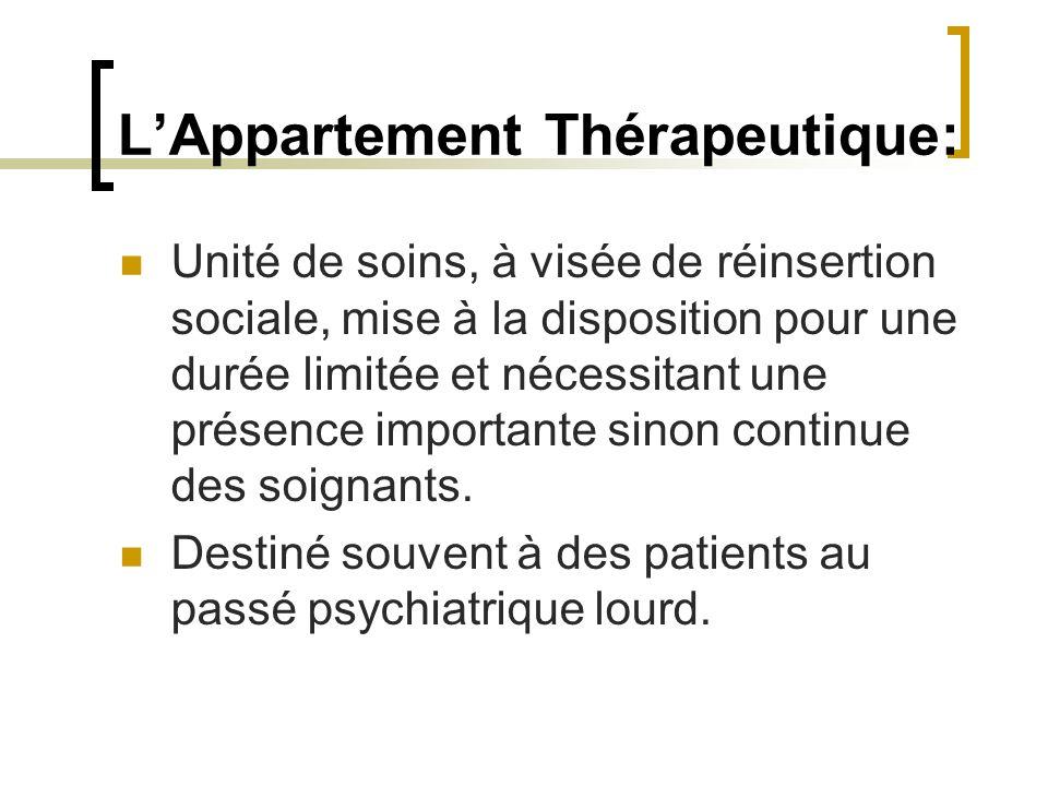 L'Appartement Thérapeutique: