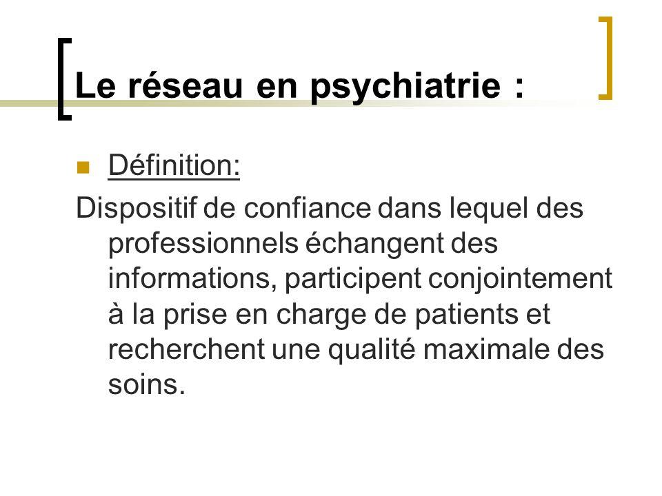 Le réseau en psychiatrie :