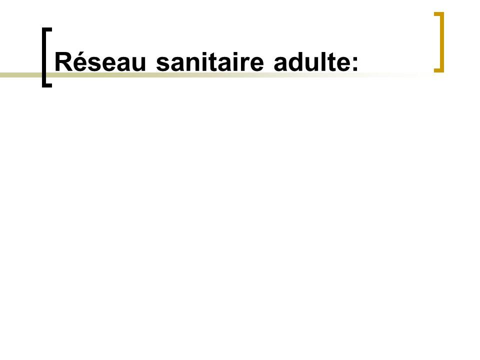 Réseau sanitaire adulte: