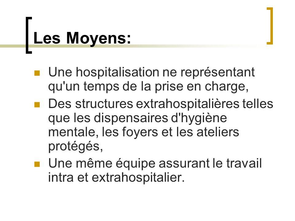 Les Moyens:Une hospitalisation ne représentant qu un temps de la prise en charge,