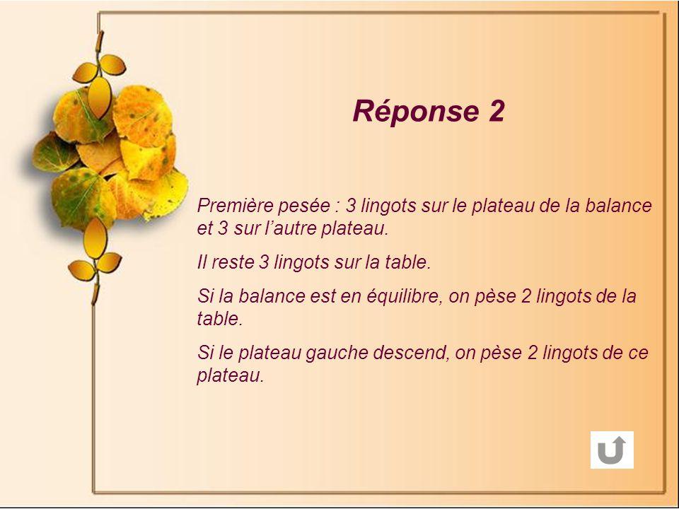 Réponse 2 Première pesée : 3 lingots sur le plateau de la balance et 3 sur l'autre plateau. Il reste 3 lingots sur la table.