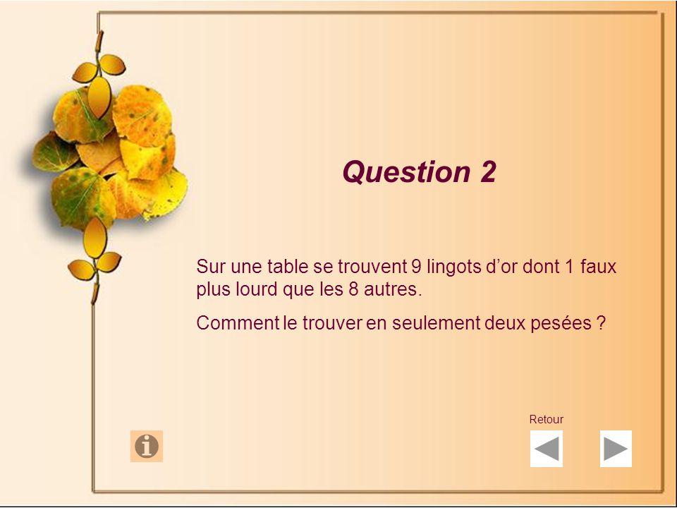 Question 2 Sur une table se trouvent 9 lingots d'or dont 1 faux plus lourd que les 8 autres. Comment le trouver en seulement deux pesées