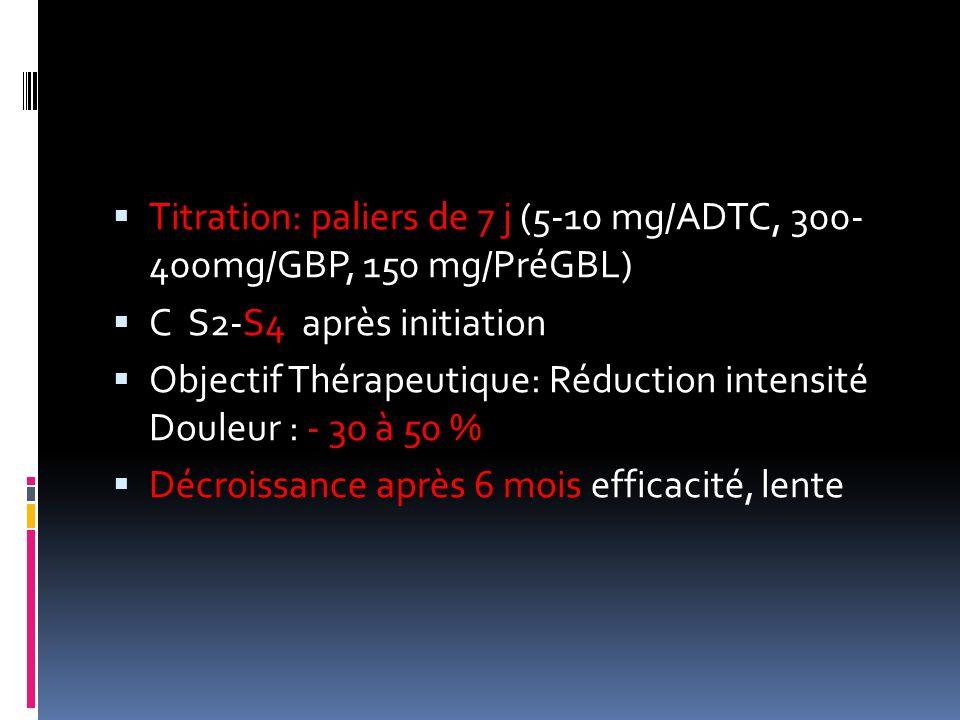 Titration: paliers de 7 j (5-10 mg/ADTC, 300- 400mg/GBP, 150 mg/PréGBL)