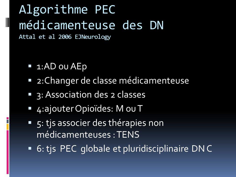 Algorithme PEC médicamenteuse des DN Attal et al 2006 EJNeurology