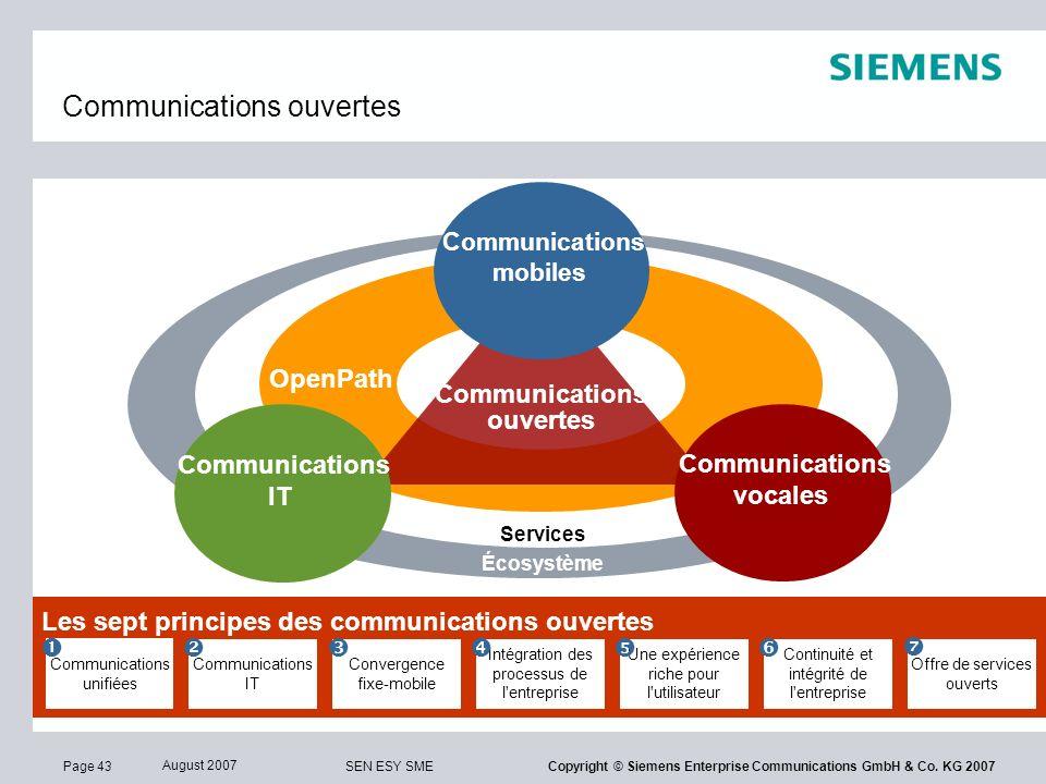 Communications ouvertes