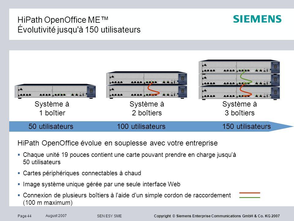 HiPath OpenOffice ME™ Évolutivité jusqu à 150 utilisateurs