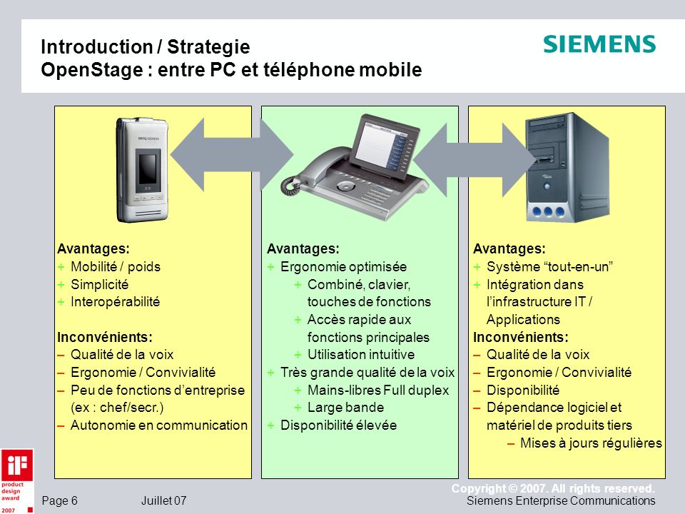 Introduction / Strategie OpenStage : entre PC et téléphone mobile