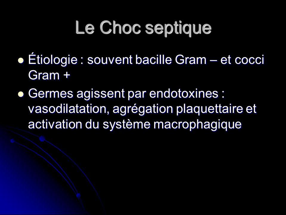 Le Choc septique Étiologie : souvent bacille Gram – et cocci Gram +