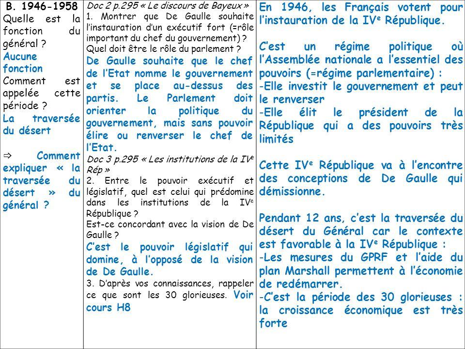 En 1946, les Français votent pour l'instauration de la IVe République.