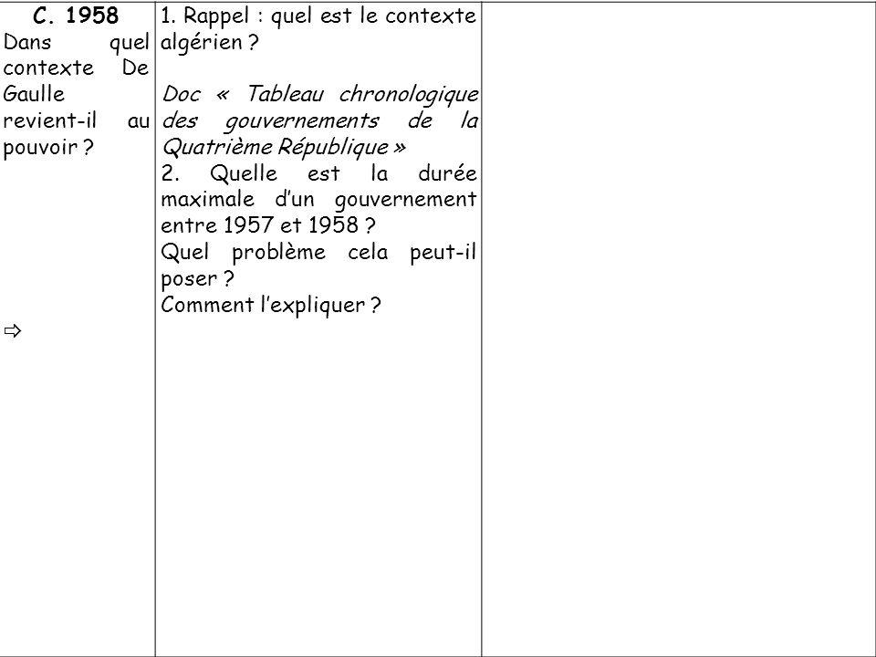 C. 1958 Dans quel contexte De Gaulle revient-il au pouvoir  1. Rappel : quel est le contexte algérien