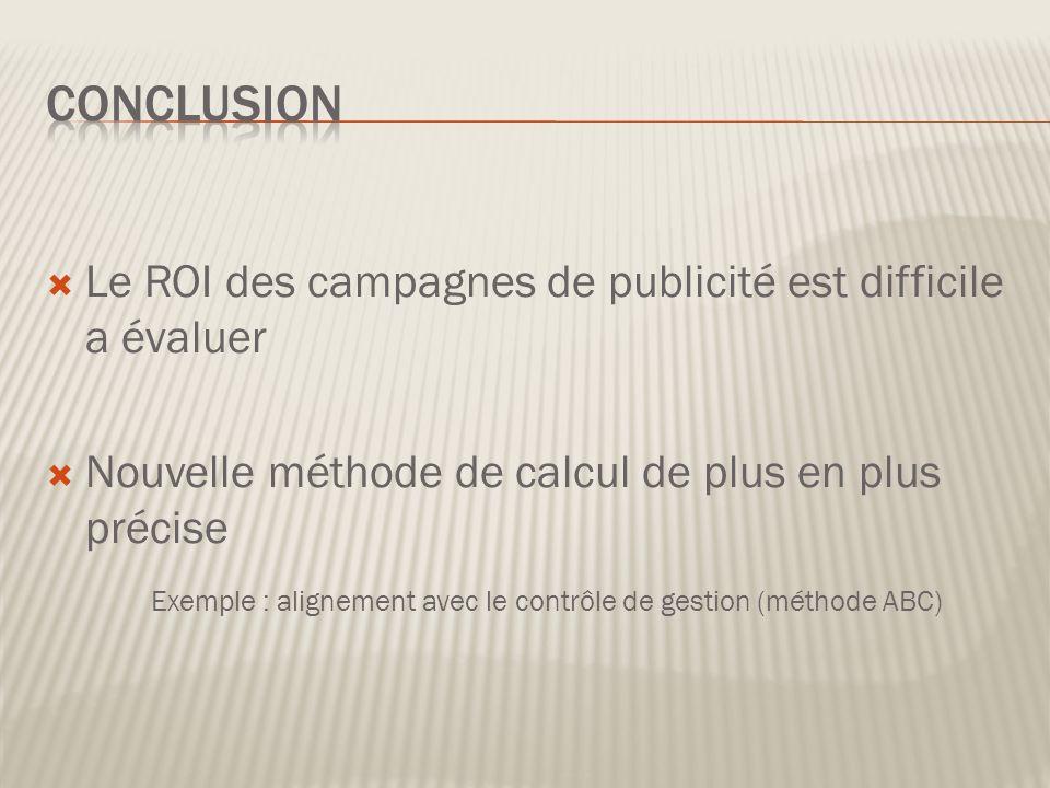 Conclusion Le ROI des campagnes de publicité est difficile a évaluer