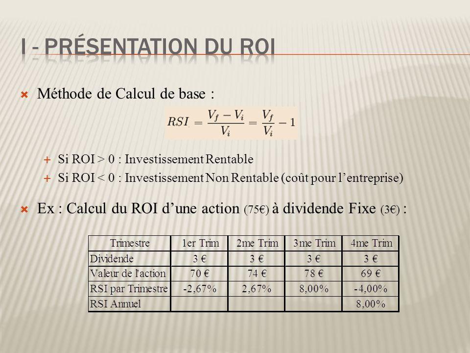 I - Présentation du roi Méthode de Calcul de base :