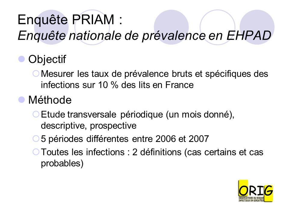 Enquête PRIAM : Enquête nationale de prévalence en EHPAD