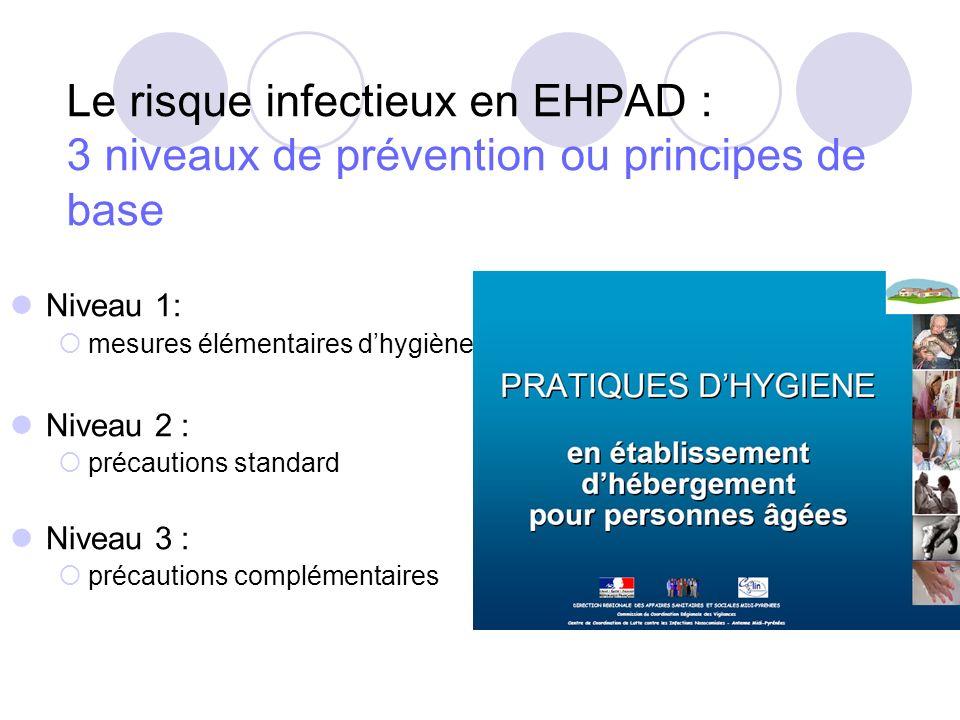 Le risque infectieux en EHPAD : 3 niveaux de prévention ou principes de base