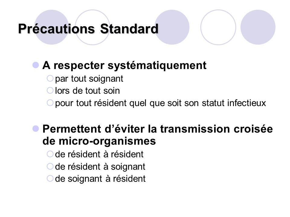 Précautions Standard A respecter systématiquement